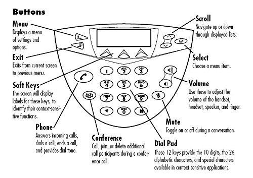 polycom soundstation 2 installation guide sample user manual u2022 rh digiterica co polycom soundstation duo user manual polycom soundstation 2w user manual
